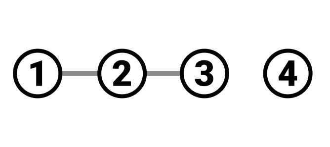 A line connecting the numbers 1, 2, and 3, with 4 next